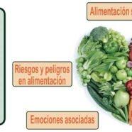 1ª Jornada de charlas curso 2017-18. Alimentación Saludable